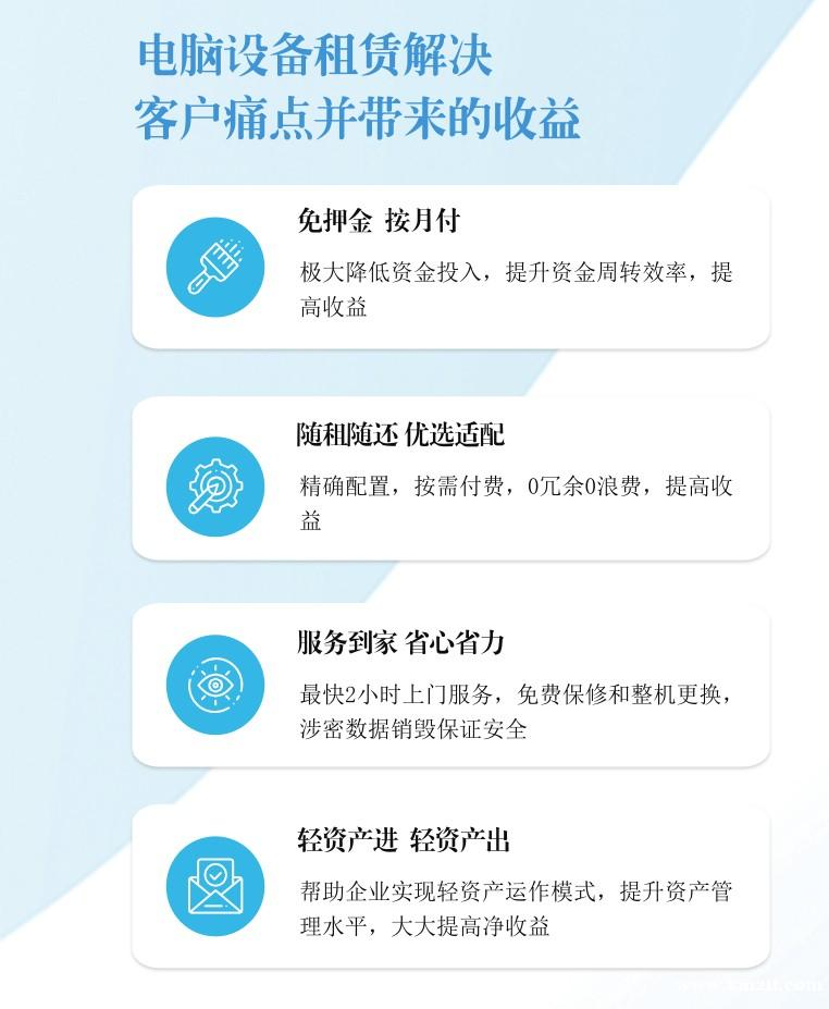 润美租 深圳电脑租赁 免押金 电脑租赁 日租低至1元